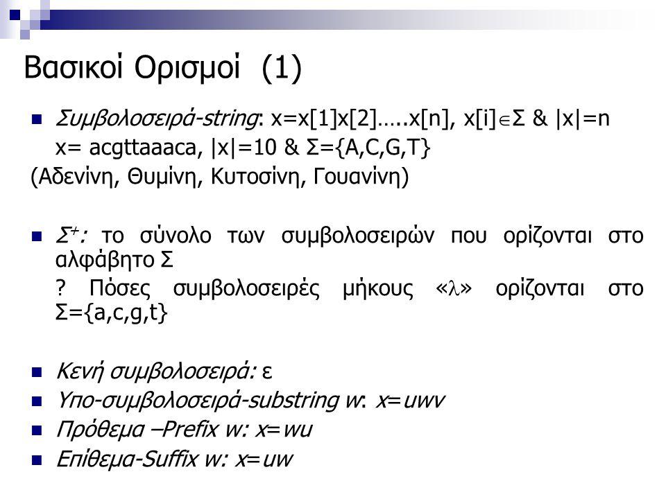 Βασικοί Ορισμοί (1) Συμβολοσειρά-string: x=x[1]x[2]…..x[n], x[i]Σ & |x|=n. x= acgttaaaca, |x|=10 & Σ={Α,C,G,T}